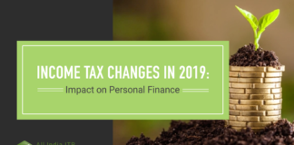 Income Tax changes in 2019- Impact on Personal Finance