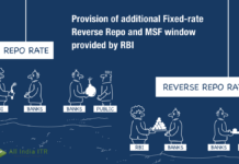 Additional Fixed-rate Reverse Repo and MSF window provided by RBI