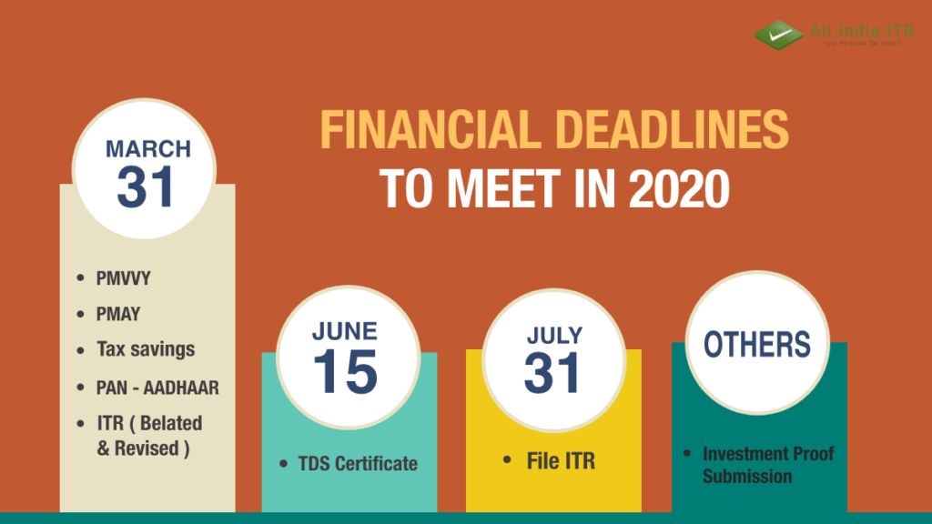 Financial deadlines to meet in 2020