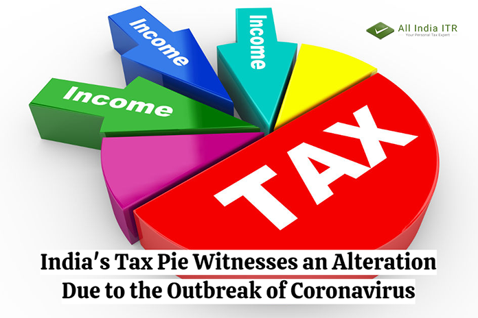 India's Tax Pie Witnesses an Alteration Due to the Outbreak of Coronavirus
